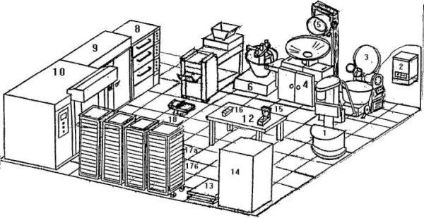 оборудования для пекарни.